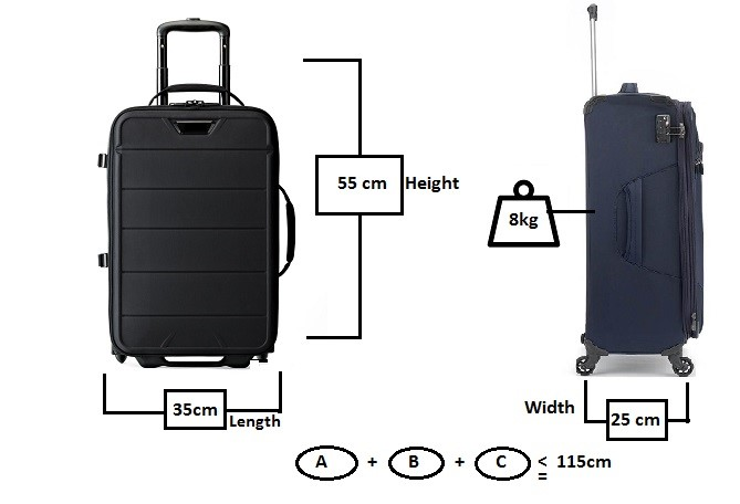 Air India Cabin Baggage Allowance